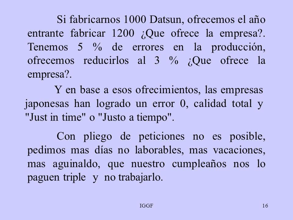 Si fabricarnos 1000 Datsun, ofrecemos el año entrante fabricar 1200 ¿Que ofrece la empresa . Tenemos 5 % de errores en la producción, ofrecemos reducirlos al 3 % ¿Que ofrece la empresa .