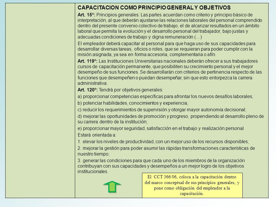 CAPACITACION COMO PRINCIPIO GENERAL Y OBJETIVOS