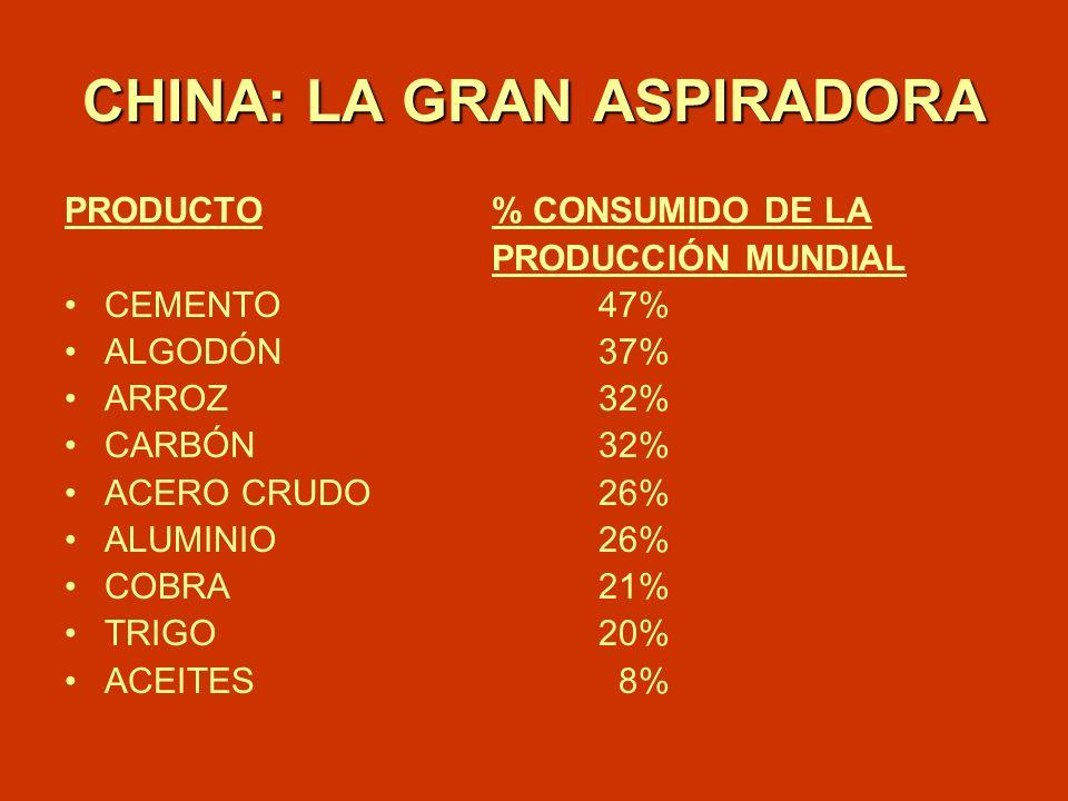 CHINA: LA GRAN ASPIRADORA