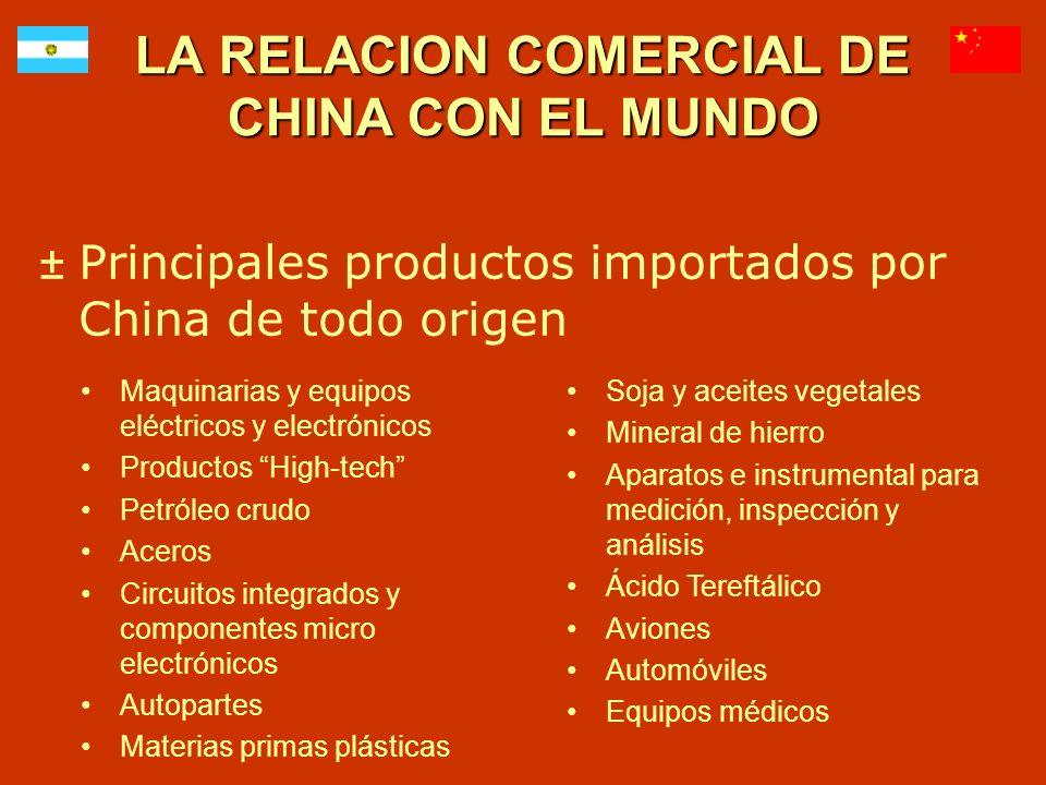 LA RELACION COMERCIAL DE CHINA CON EL MUNDO