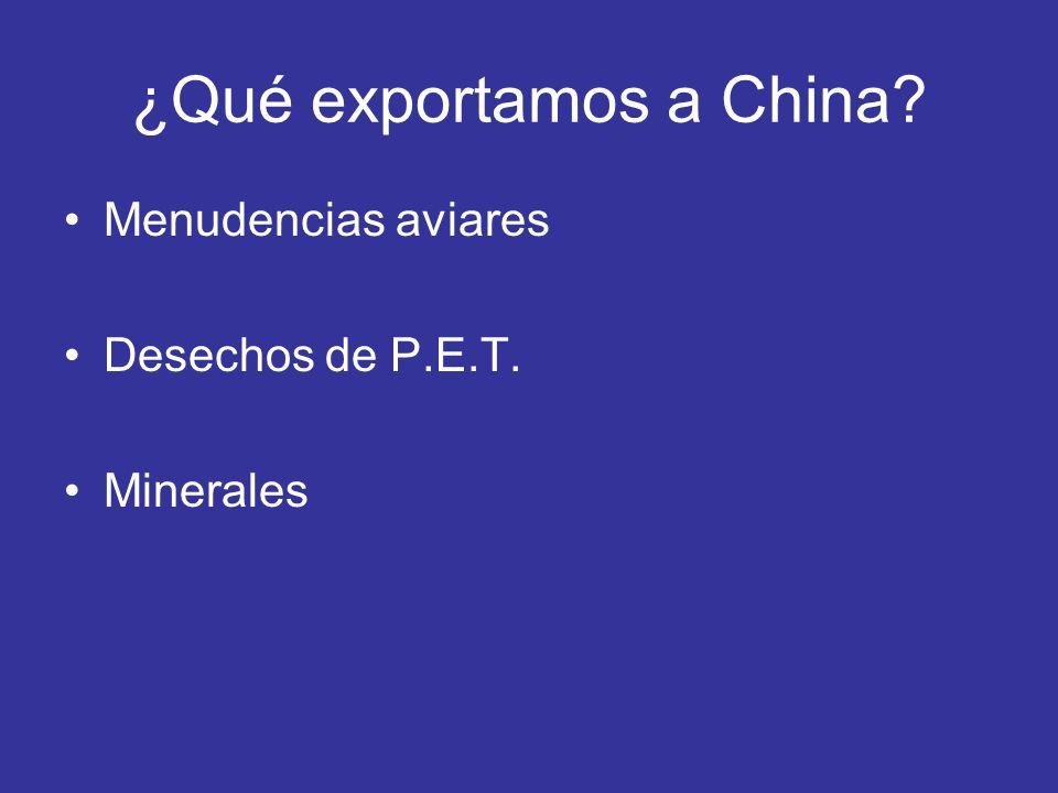 ¿Qué exportamos a China