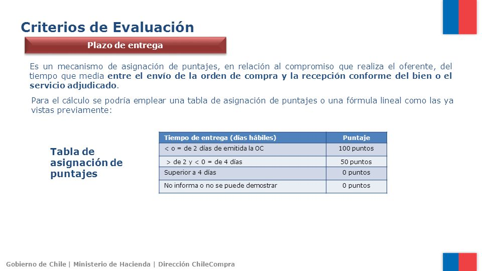 Criterios de Evaluación