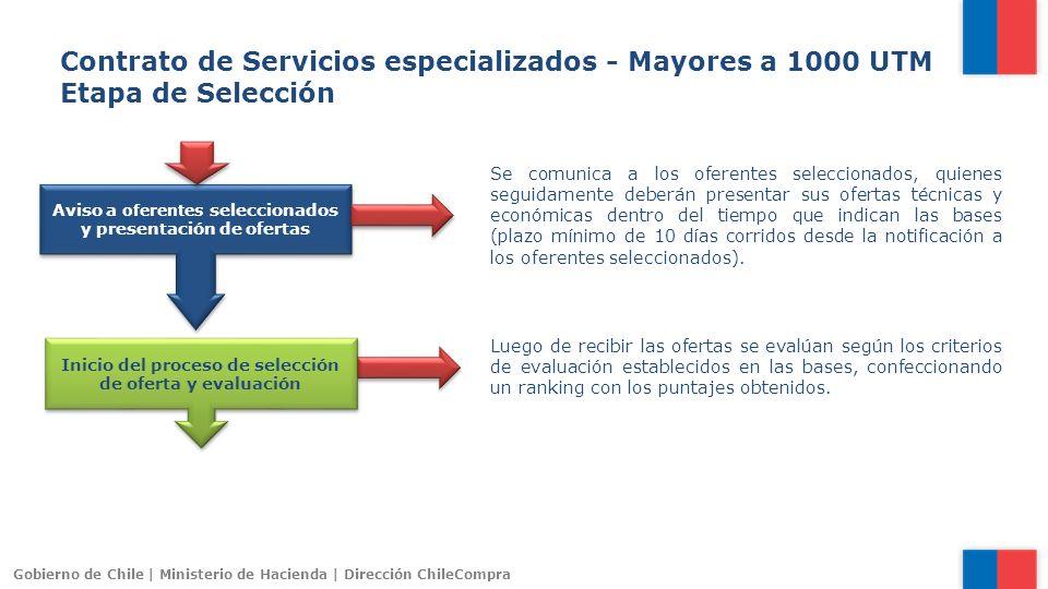 Contrato de Servicios especializados - Mayores a 1000 UTM