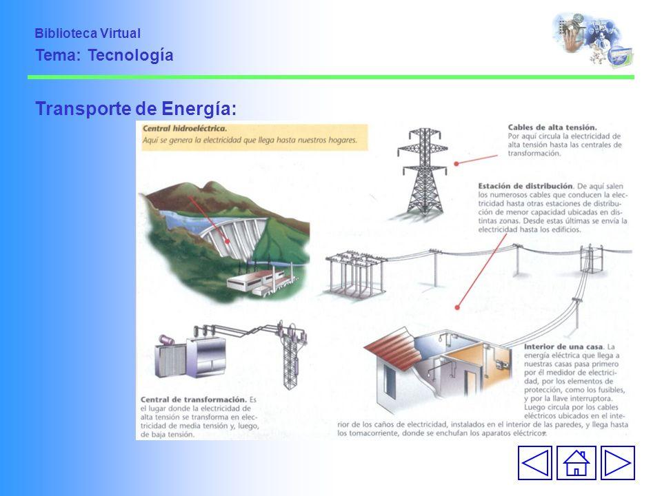 Transporte de Energía: