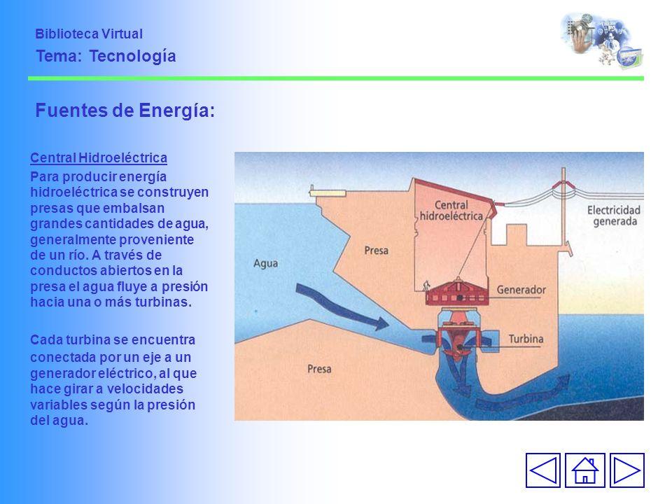 Fuentes de Energía: Tema: Tecnología Biblioteca Virtual