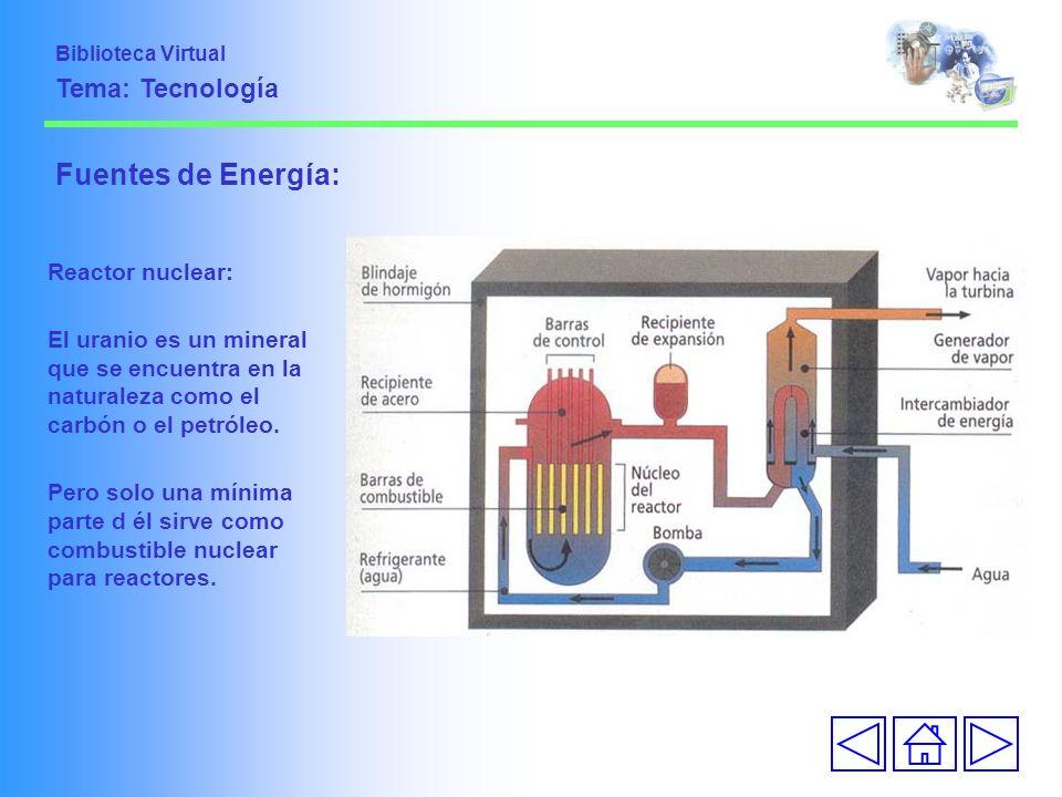 Fuentes de Energía: Tema: Tecnología Reactor nuclear: