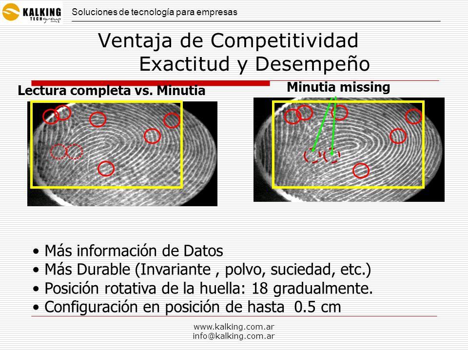 Ventaja de Competitividad Exactitud y Desempeño