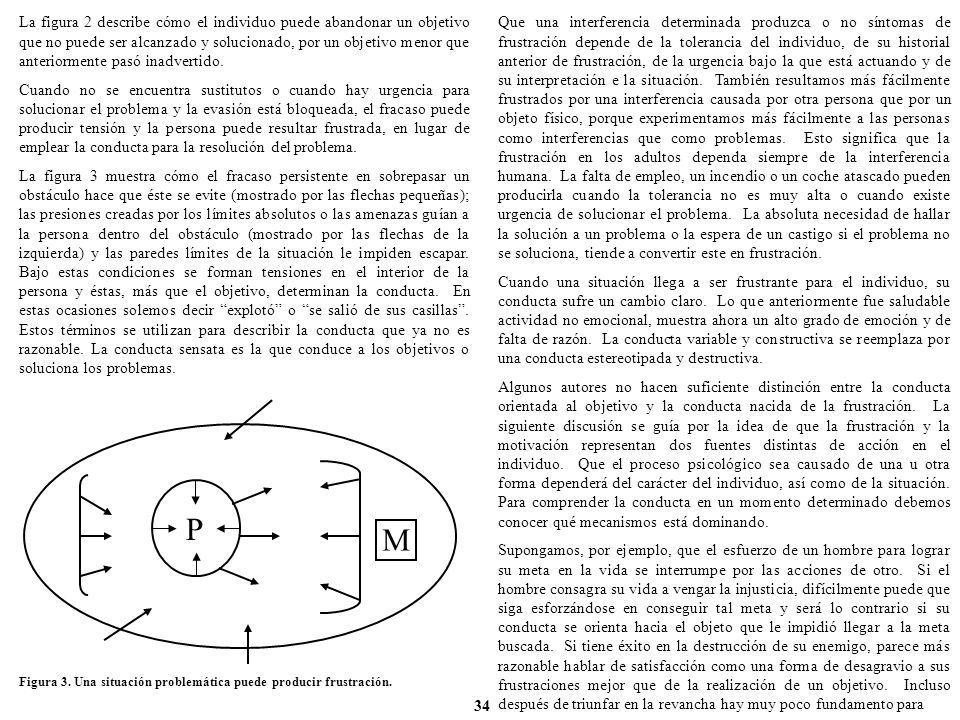 La figura 2 describe cómo el individuo puede abandonar un objetivo que no puede ser alcanzado y solucionado, por un objetivo menor que anteriormente pasó inadvertido.