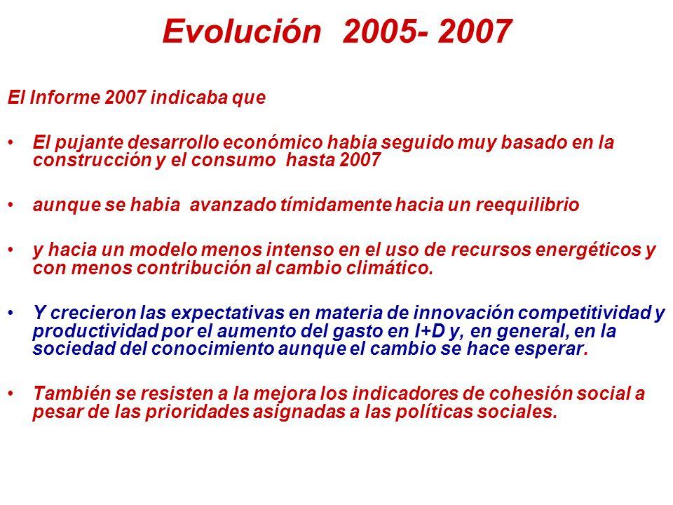 Evolución 2005- 2007 El Informe 2007 indicaba que