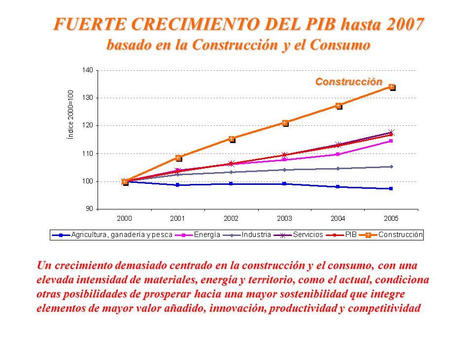 FUERTE CRECIMIENTO DEL PIB hasta 2007