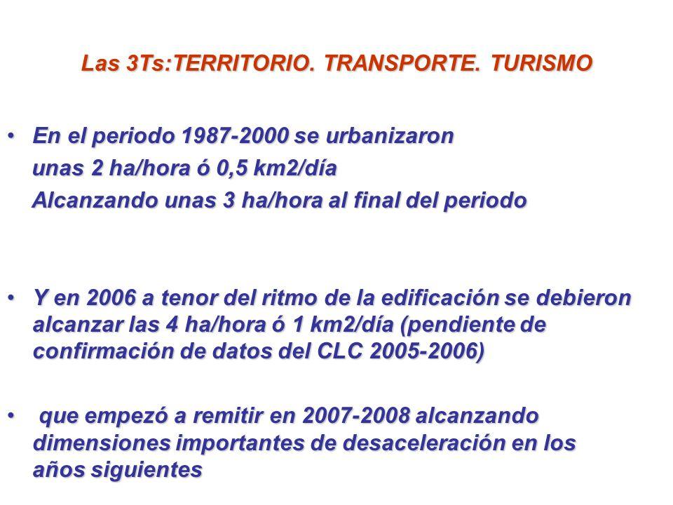 Las 3Ts:TERRITORIO. TRANSPORTE. TURISMO