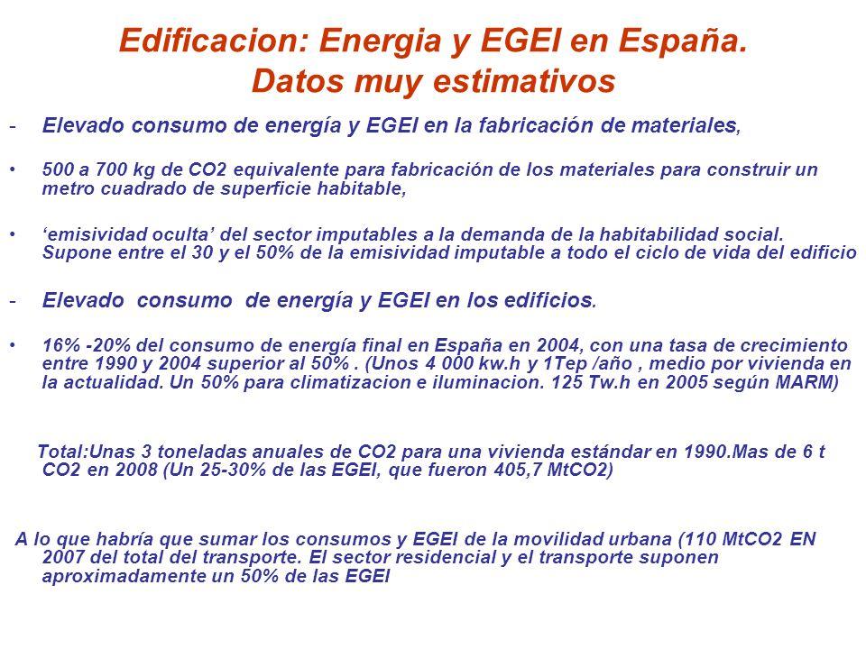 Edificacion: Energia y EGEI en España. Datos muy estimativos