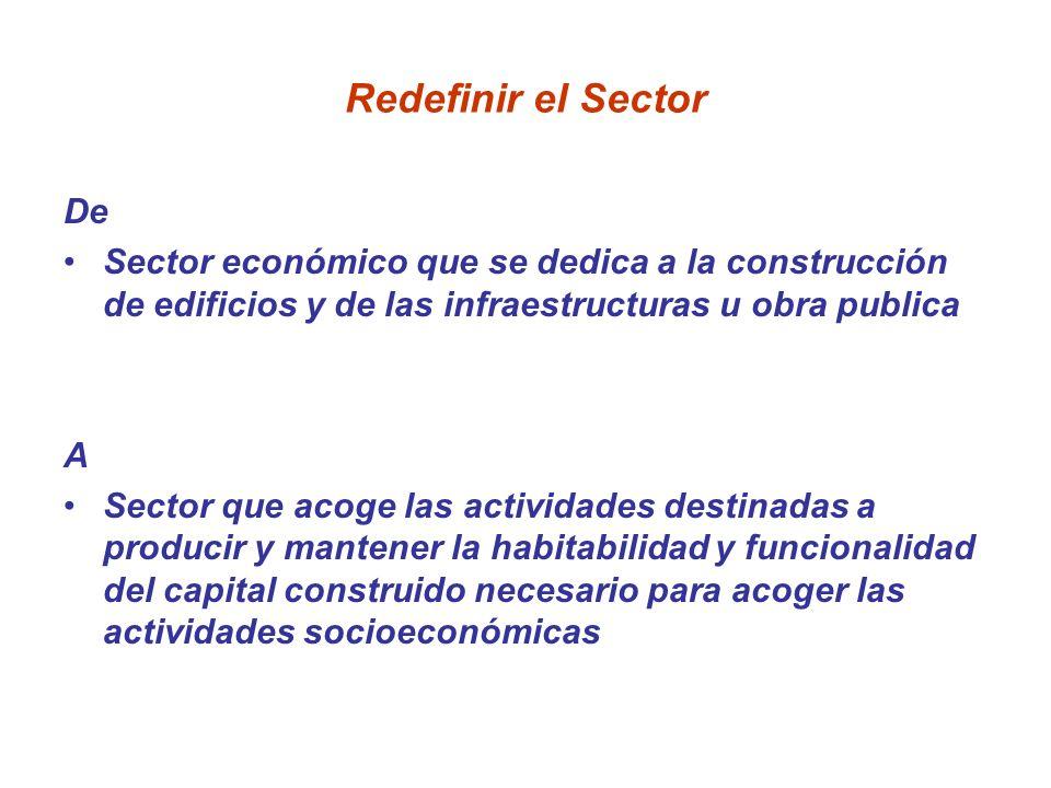 Redefinir el Sector De. Sector económico que se dedica a la construcción de edificios y de las infraestructuras u obra publica.