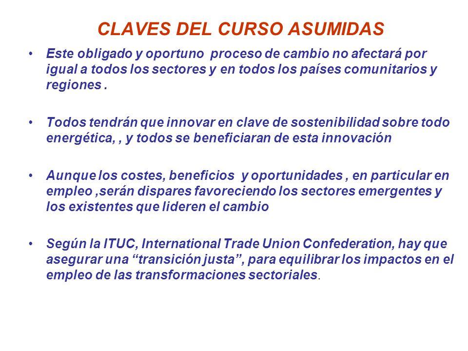 CLAVES DEL CURSO ASUMIDAS