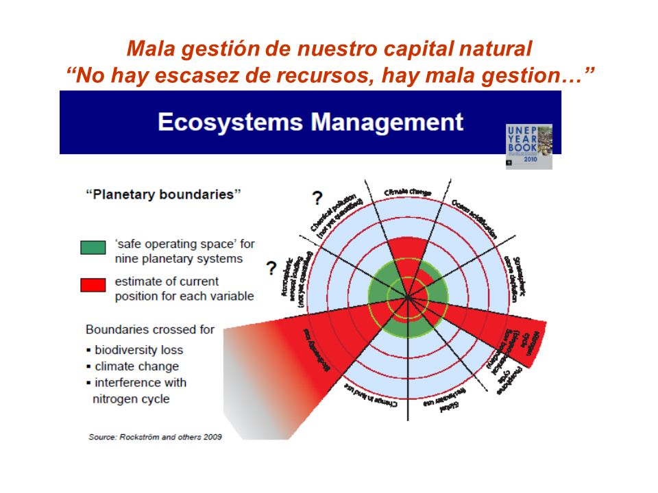 Mala gestión de nuestro capital natural No hay escasez de recursos, hay mala gestion…