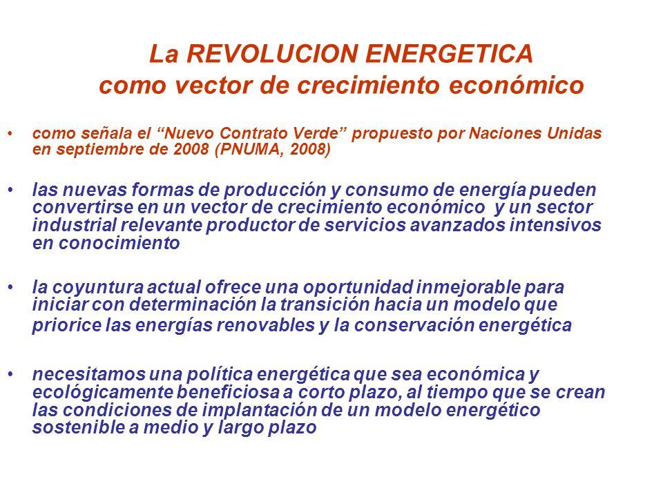 La REVOLUCION ENERGETICA como vector de crecimiento económico