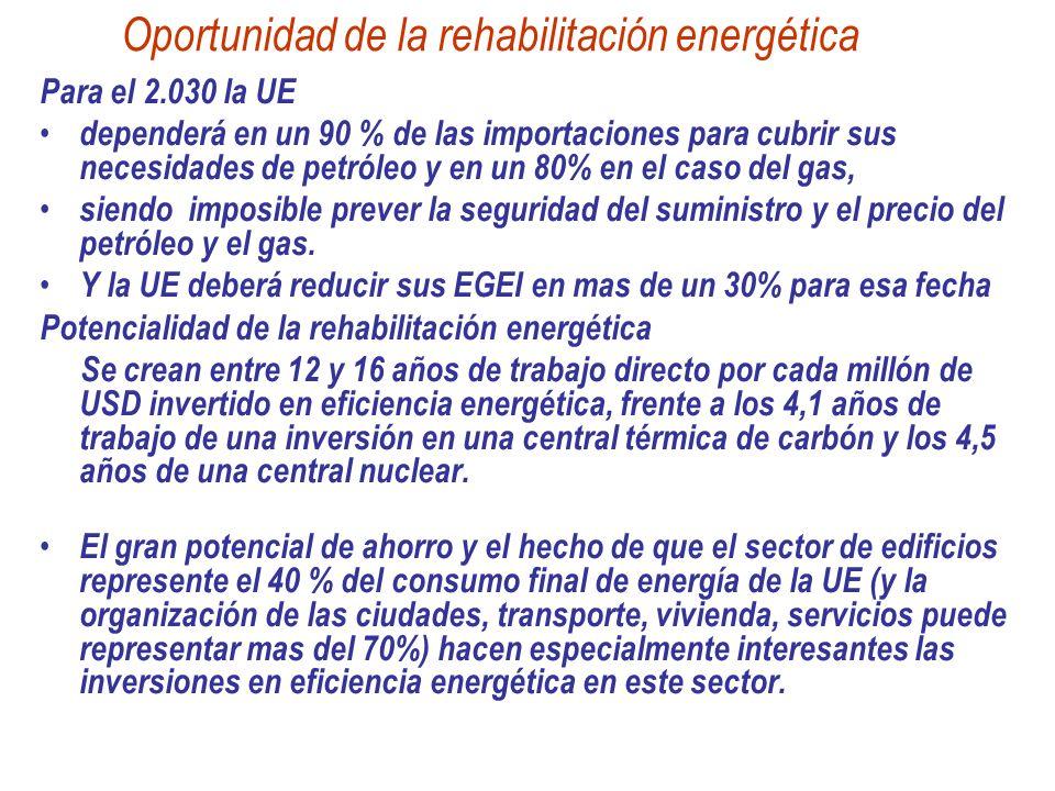 Oportunidad de la rehabilitación energética