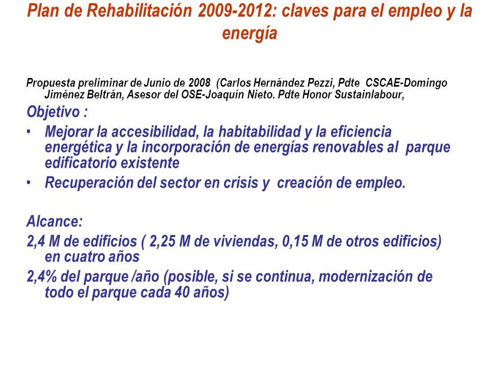 Plan de Rehabilitación 2009-2012: claves para el empleo y la energía