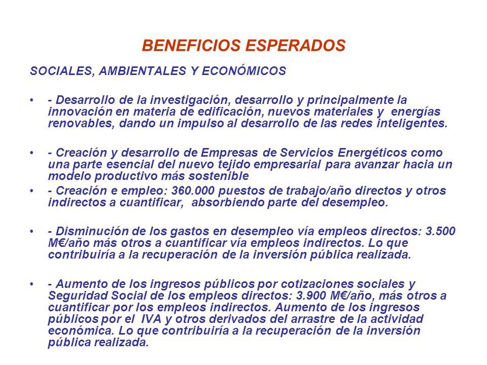 BENEFICIOS ESPERADOS SOCIALES, AMBIENTALES Y ECONÓMICOS