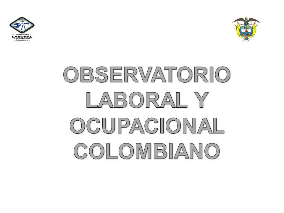 OBSERVATORIO LABORAL Y OCUPACIONAL COLOMBIANO