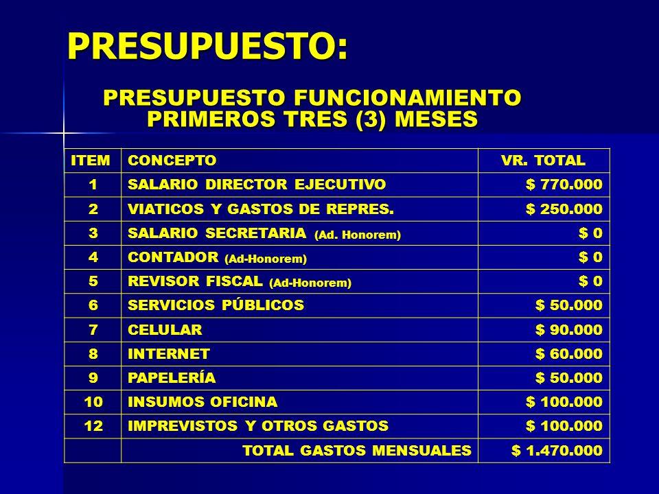 PRESUPUESTO FUNCIONAMIENTO PRIMEROS TRES (3) MESES