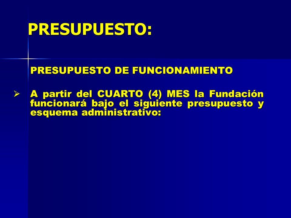 PRESUPUESTO: PRESUPUESTO DE FUNCIONAMIENTO
