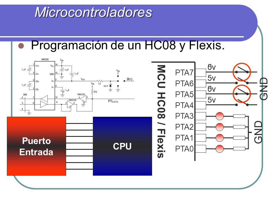Microcontroladores Programación de un HC08 y Flexis. MCU HC08 / Flexis