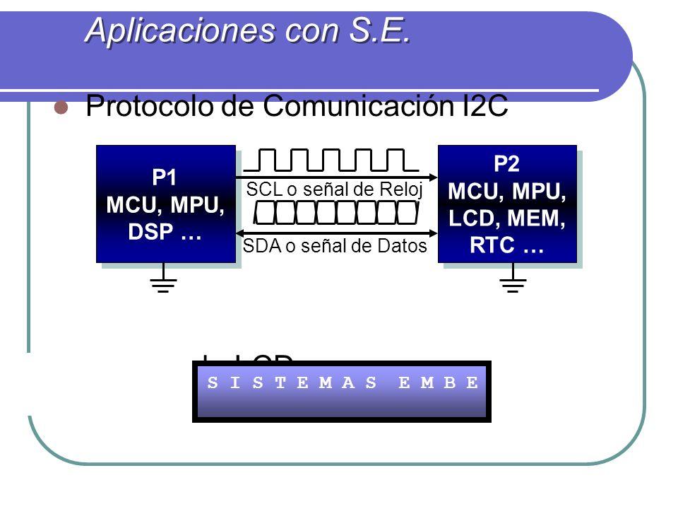 Aplicaciones con S.E. Protocolo de Comunicación I2C Manejo de LCDs P2