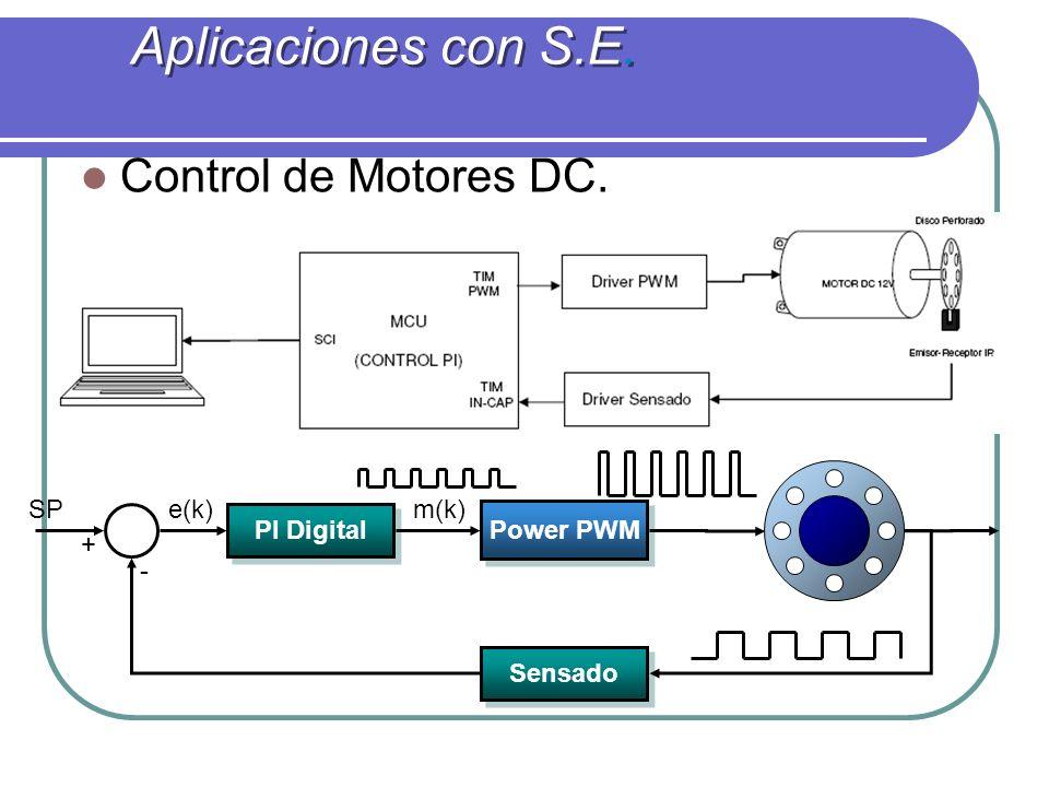 Aplicaciones con S.E. Control de Motores DC. SP + - e(k) m(k)
