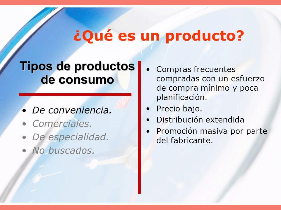 Tipos de productos de consumo