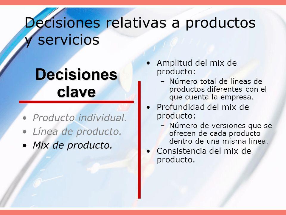 Decisiones relativas a productos y servicios