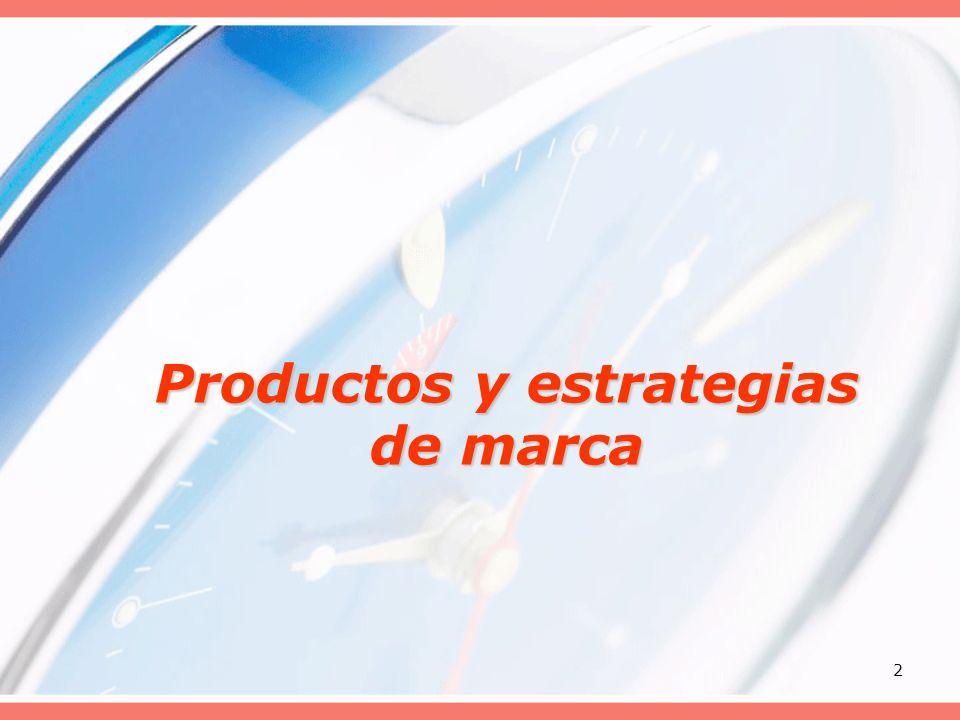 Productos y estrategias de marca