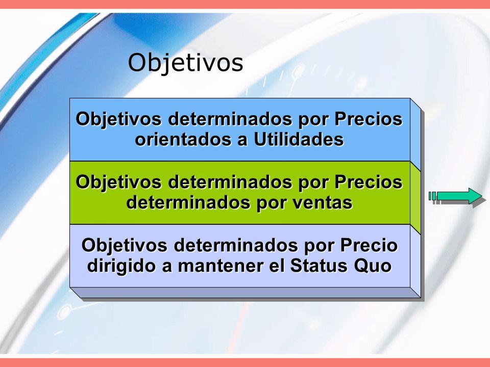 Objetivos Objetivos determinados por Precios orientados a Utilidades