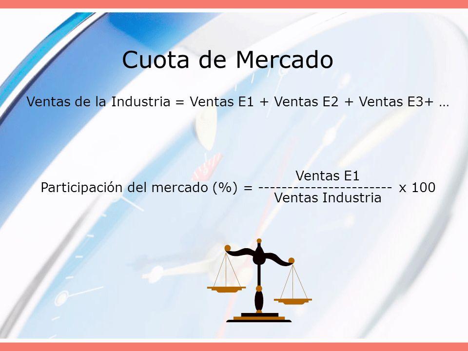 Cuota de Mercado Ventas de la Industria = Ventas E1 + Ventas E2 + Ventas E3+ … Ventas E1. Ventas Industria.