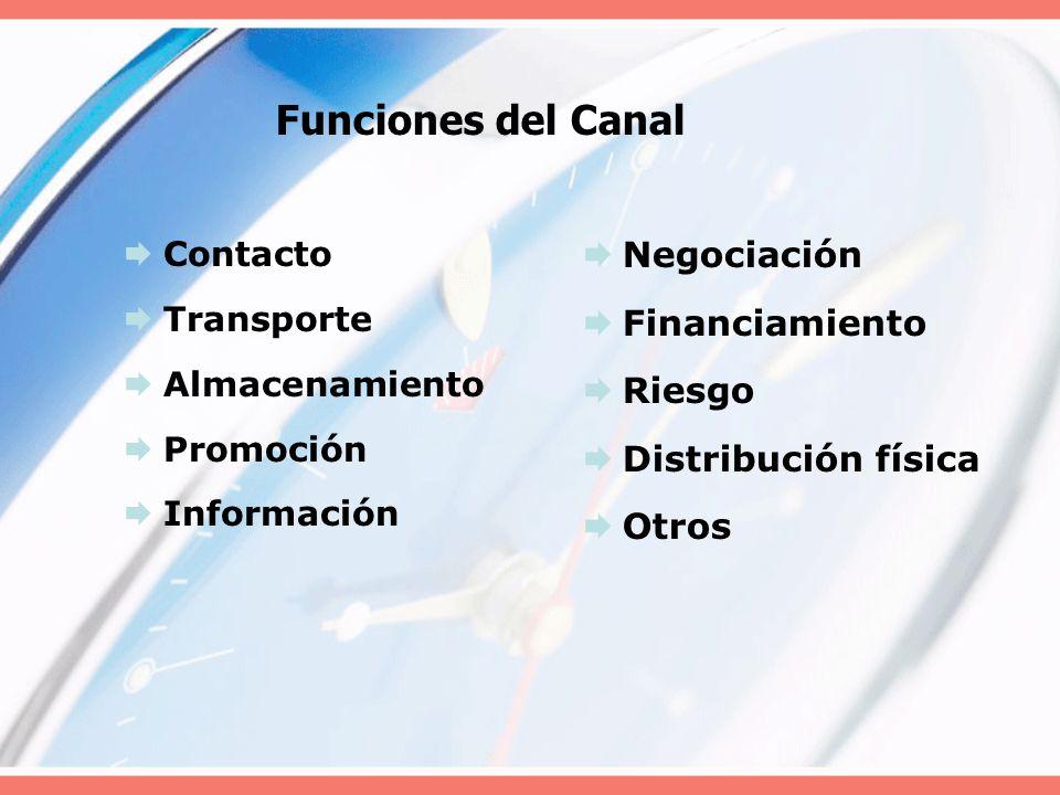 Funciones del Canal Negociación Financiamiento Riesgo