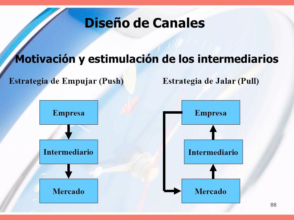 Diseño de Canales Motivación y estimulación de los intermediarios