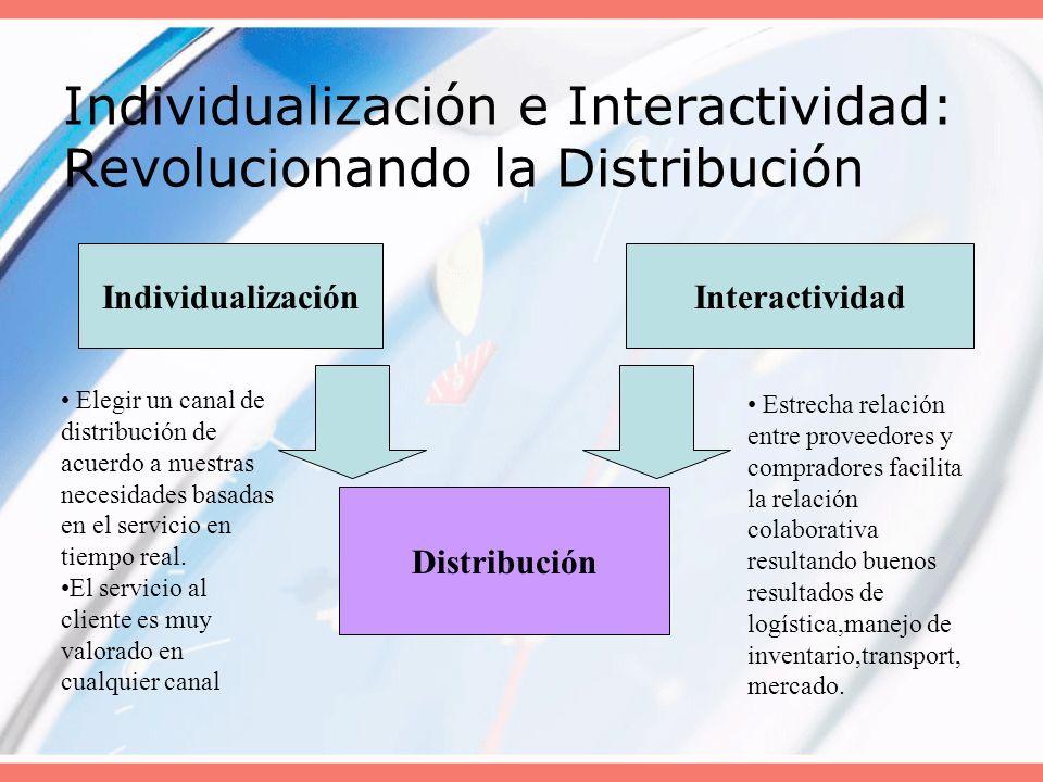 Individualización e Interactividad: Revolucionando la Distribución
