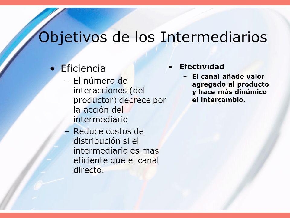Objetivos de los Intermediarios