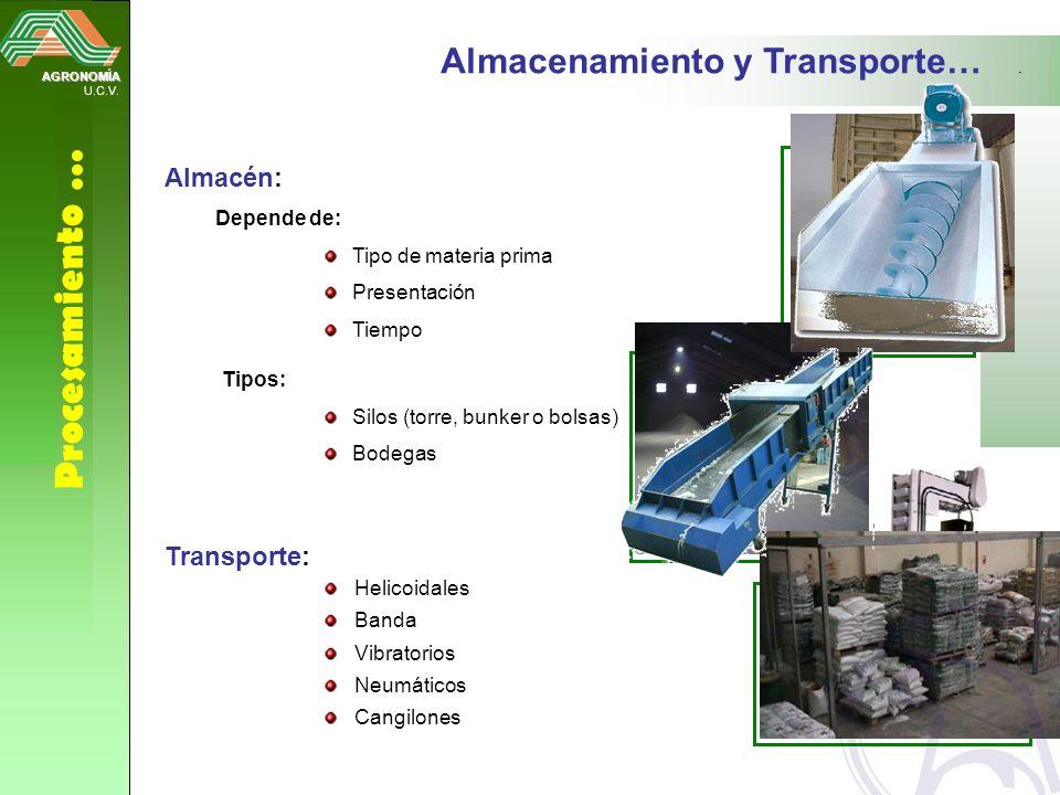 Procesamiento … Almacenamiento y Transporte… Almacén: Transporte: