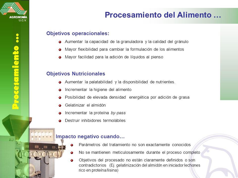 Procesamiento … Procesamiento del Alimento … Objetivos operacionales: