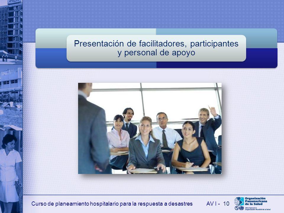 Presentación de facilitadores, participantes y personal de apoyo