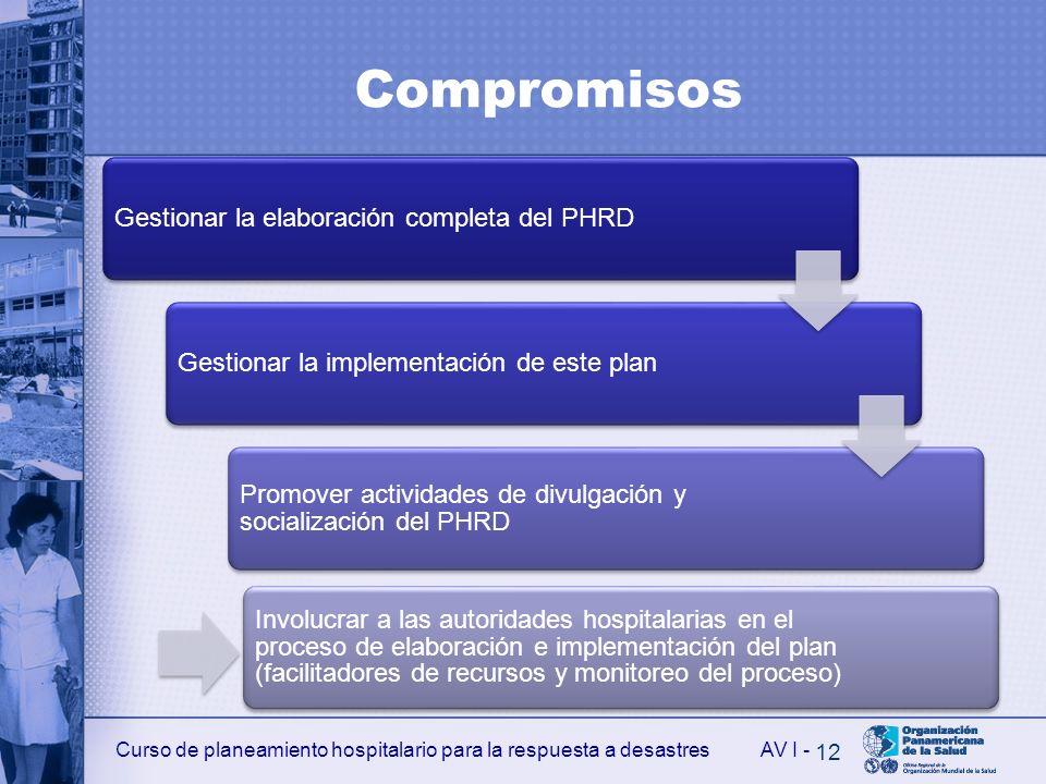 Compromisos 12 Gestionar la elaboración completa del PHRD