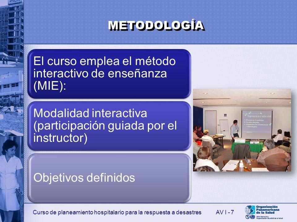 METODOLOGÍA El curso emplea el método interactivo de enseñanza (MIE):