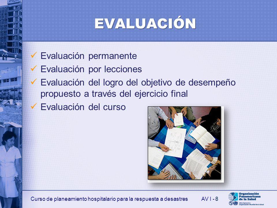 EVALUACIÓN Evaluación permanente Evaluación por lecciones