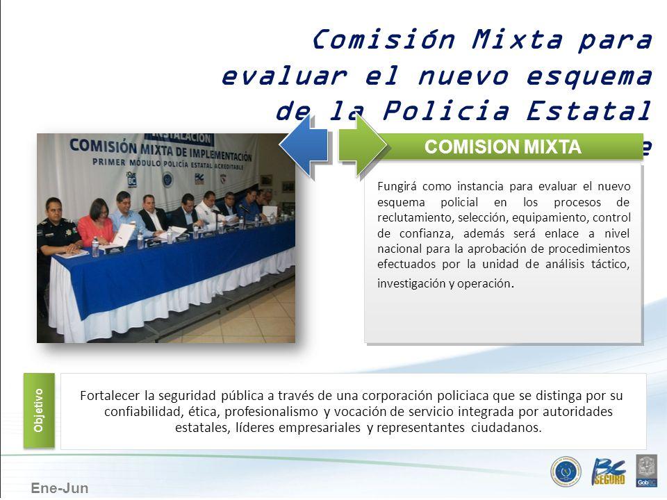 Comisión Mixta para evaluar el nuevo esquema de la Policia Estatal Acreditable