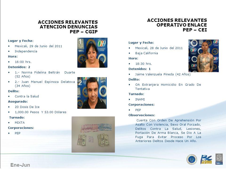 MEXICALI 1 1 2 2 2 ACCIONES RELEVANTES ACCIONES RELEVANTES