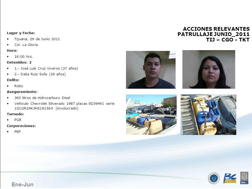 TIJUANA ACCIONES RELEVANTES PATRULLAJE JUNIO_2011 TIJ – CGO - TKT