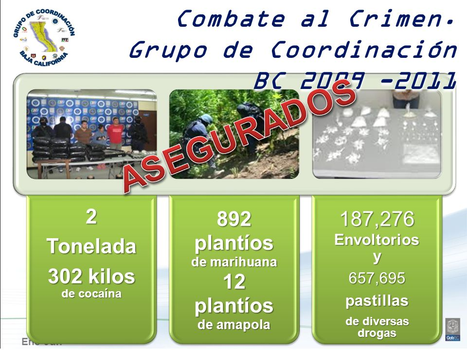 ASEGURADOS Combate al Crimen. Grupo de Coordinación BC 2009 -2011 2
