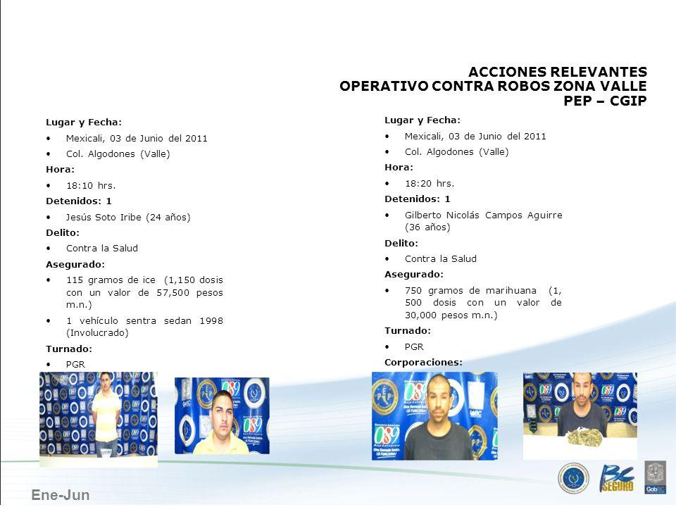 MEXICALI ACCIONES RELEVANTES OPERATIVO CONTRA ROBOS ZONA VALLE