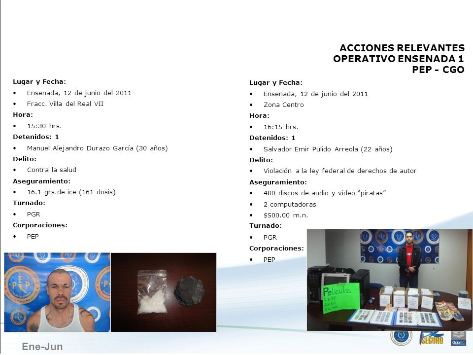 ENSENADA ACCIONES RELEVANTES OPERATIVO ENSENADA 1 PEP - CGO
